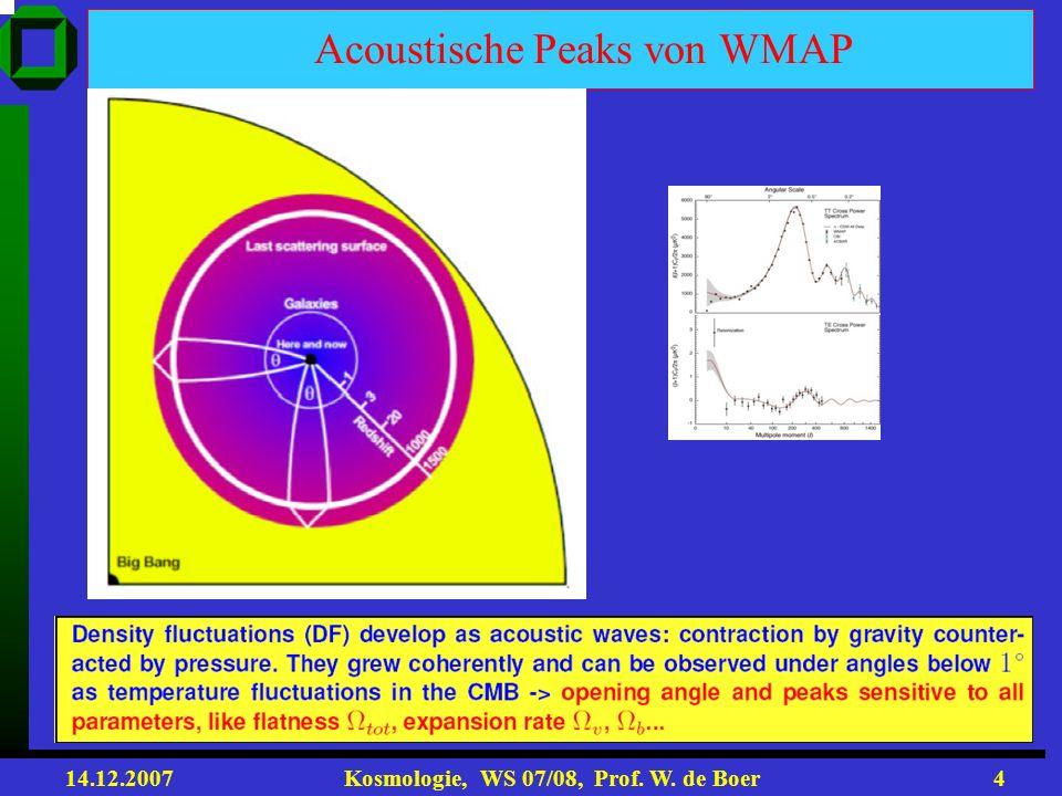 Acoustische Peaks von WMAP