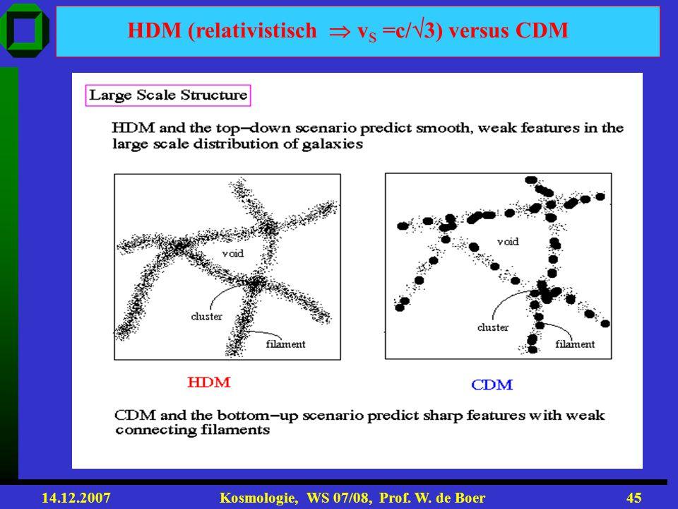 HDM (relativistisch  vS =c/3) versus CDM