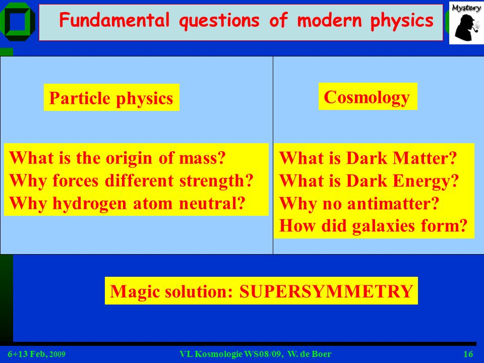 Fundamental questions of modern physics