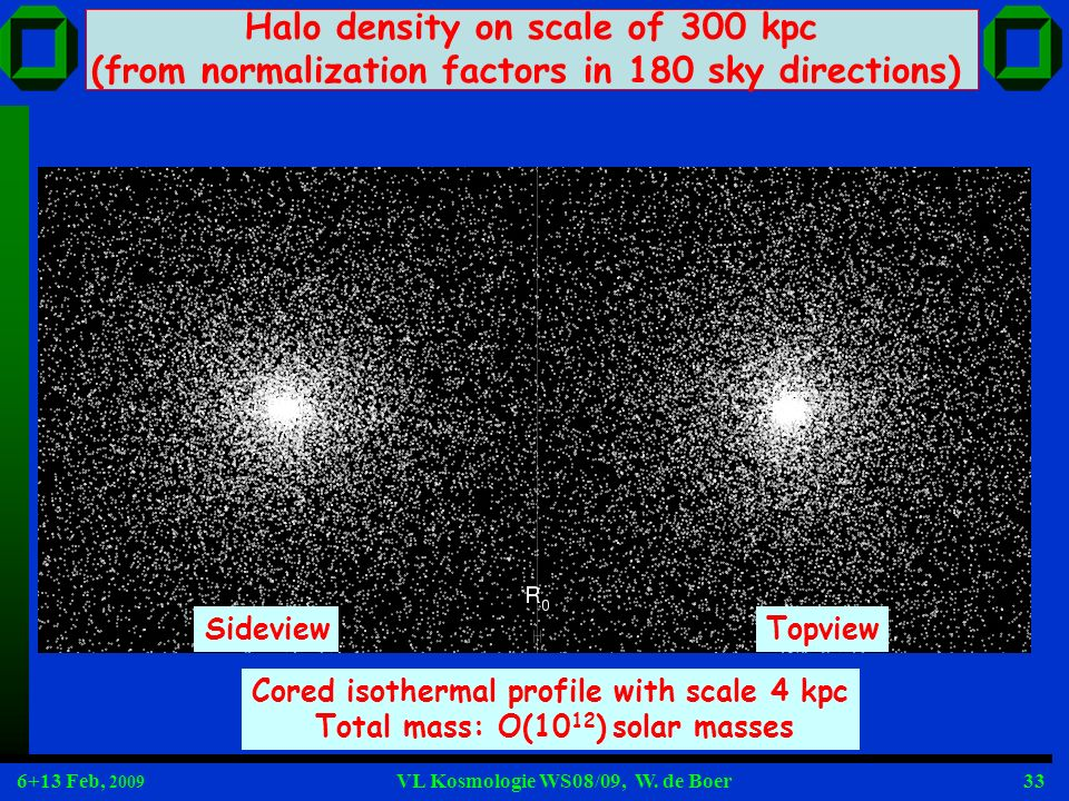 Halo density on scale of 300 kpc