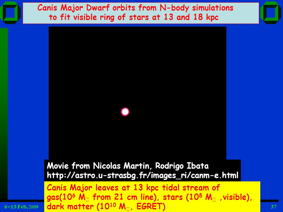 Canis Major Dwarf orbits from N-body simulations