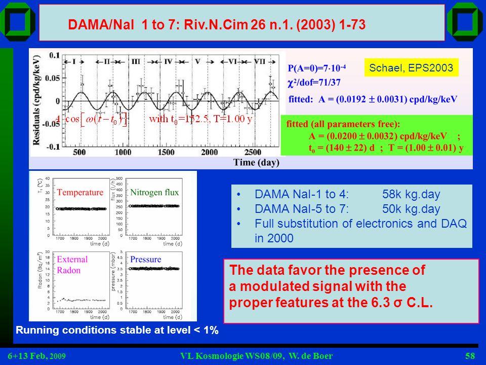 DAMA/NaI 1 to 7: Riv.N.Cim 26 n.1. (2003) 1-73