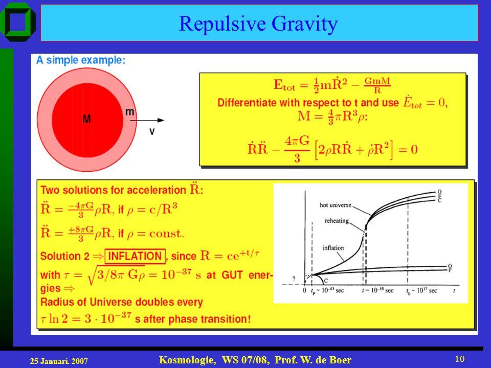 Repulsive Gravity