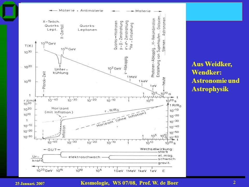 Aus Weidker, Wendker: Astronomie und Astrophysik