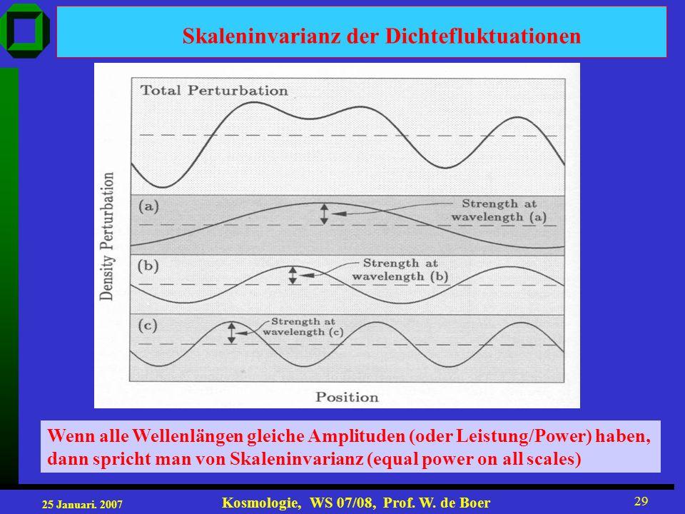 Skaleninvarianz der Dichtefluktuationen