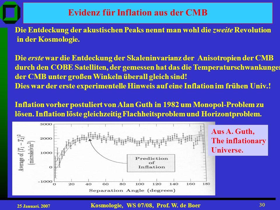 Evidenz für Inflation aus der CMB