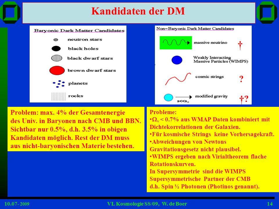 Kandidaten der DM † † Problem: max. 4% der Gesamtenergie