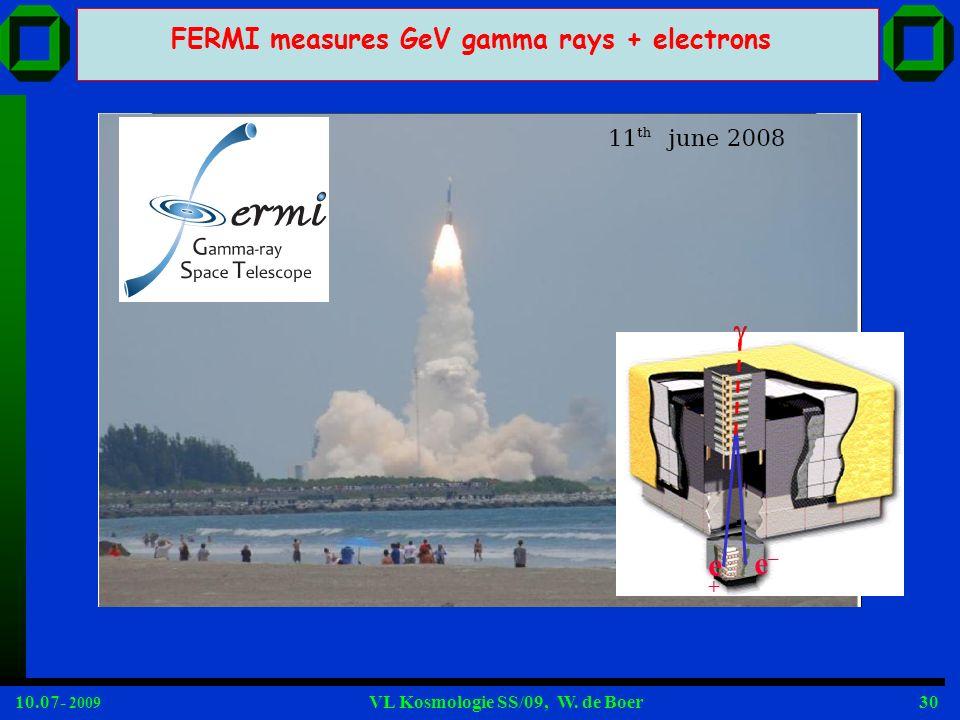 FERMI measures GeV gamma rays + electrons
