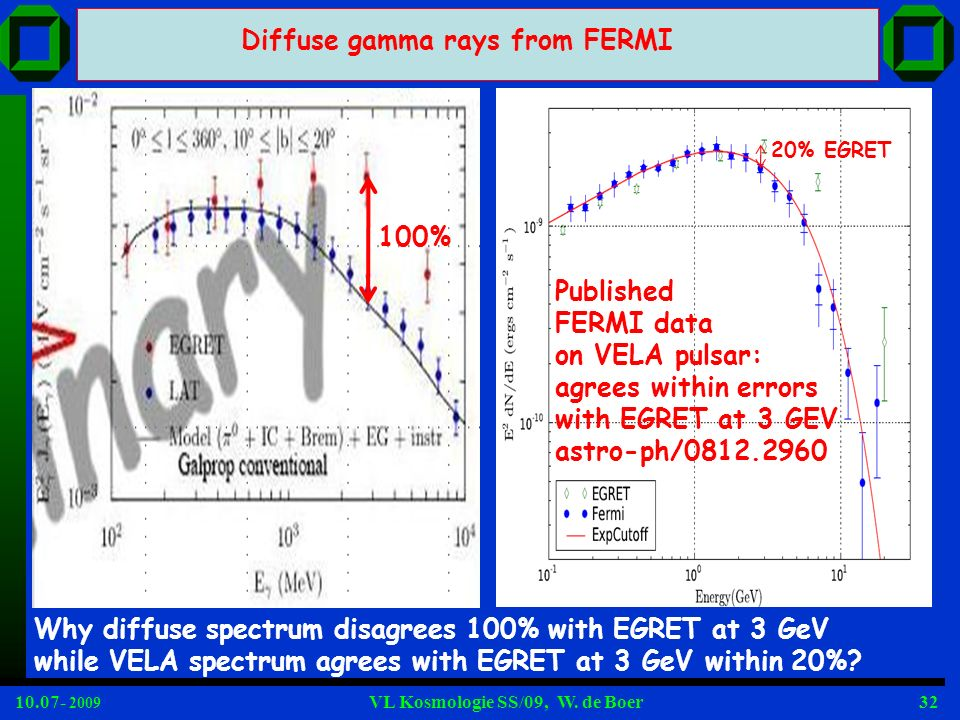 Diffuse gamma rays from FERMI