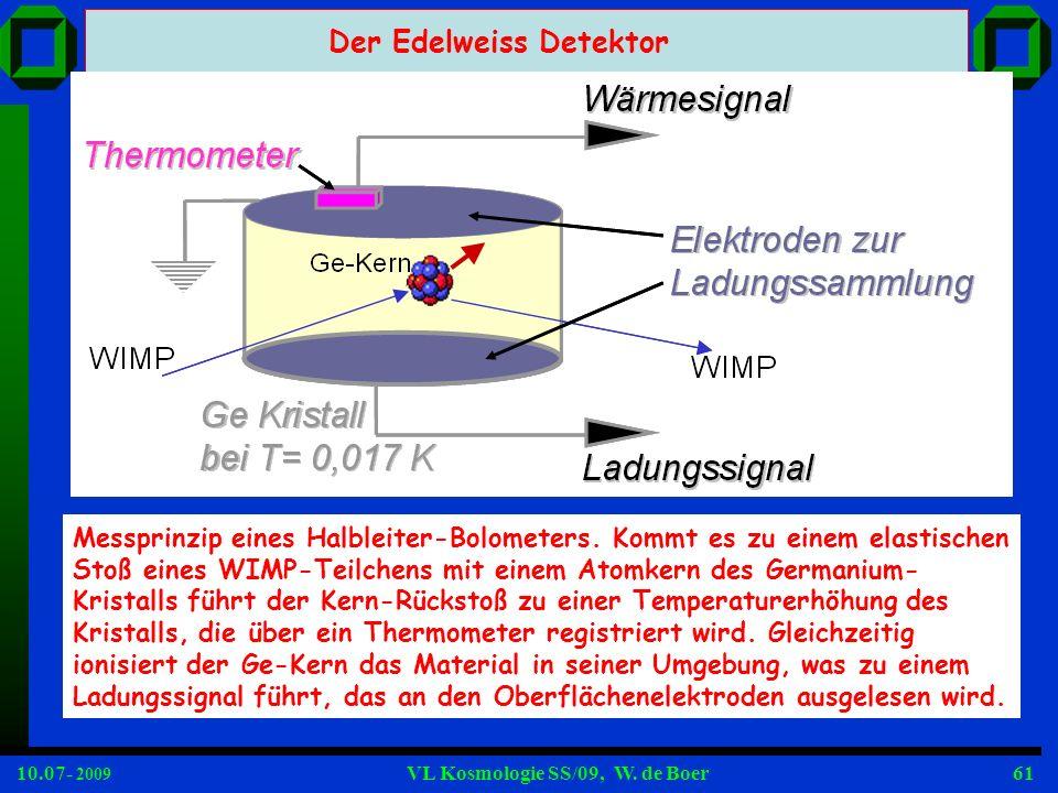 Der Edelweiss Detektor