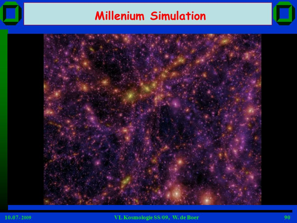 Millenium Simulation