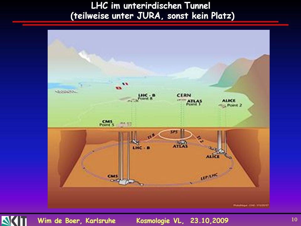 LHC im unterirdischen Tunnel (teilweise unter JURA, sonst kein Platz)