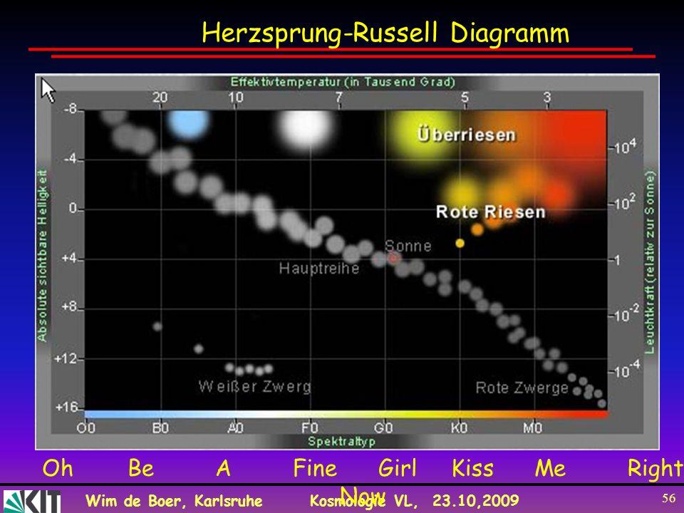 Herzsprung-Russell Diagramm