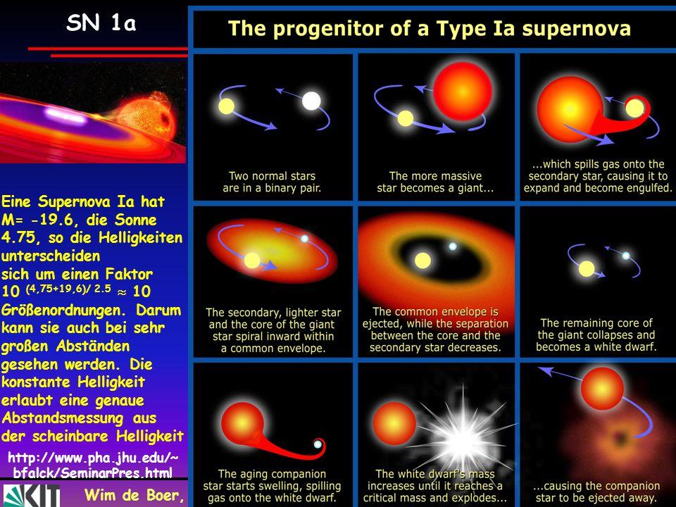 SN 1aEine Supernova Ia hat M= -19.6, die Sonne 4.75, so die Helligkeiten unterscheiden. sich um einen Faktor.