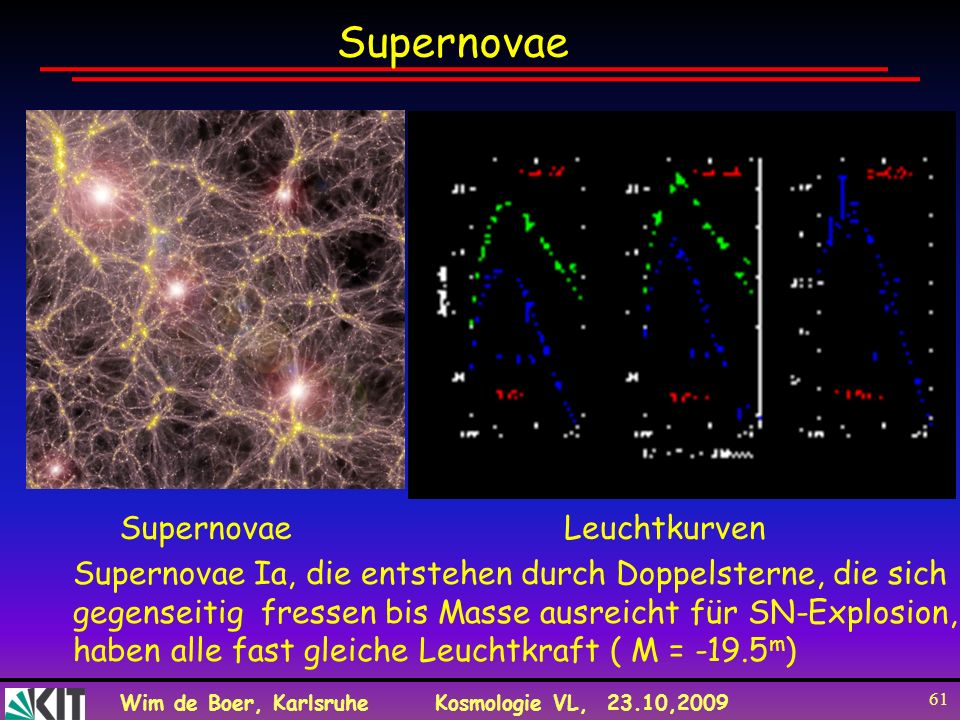 Supernovae Supernovae Leuchtkurven