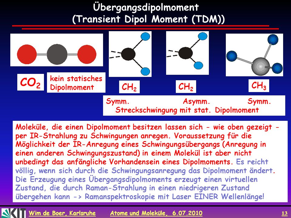 CO2 Übergangsdipolmoment (Transient Dipol Moment (TDM)) CH3 CH2 CH2