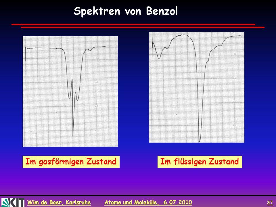 Spektren von Benzol Im gasförmigen Zustand Im flüssigen Zustand