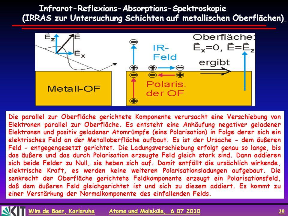Infrarot-Reflexions-Absorptions-Spektroskopie