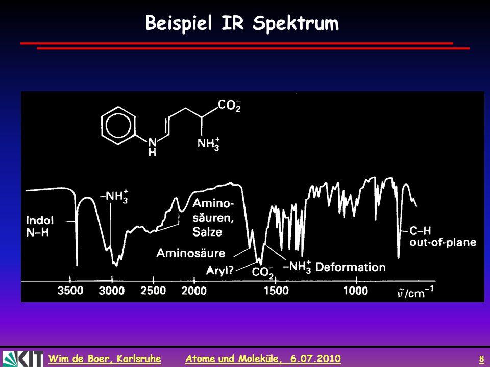 Beispiel IR Spektrum