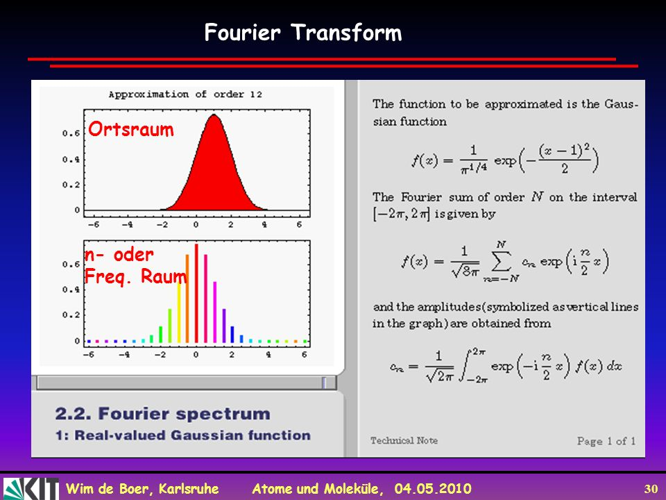 Fourier Transform Ortsraum n- oder Freq. Raum