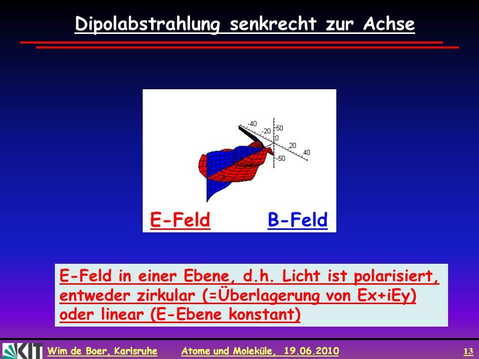 Dipolabstrahlung senkrecht zur Achse