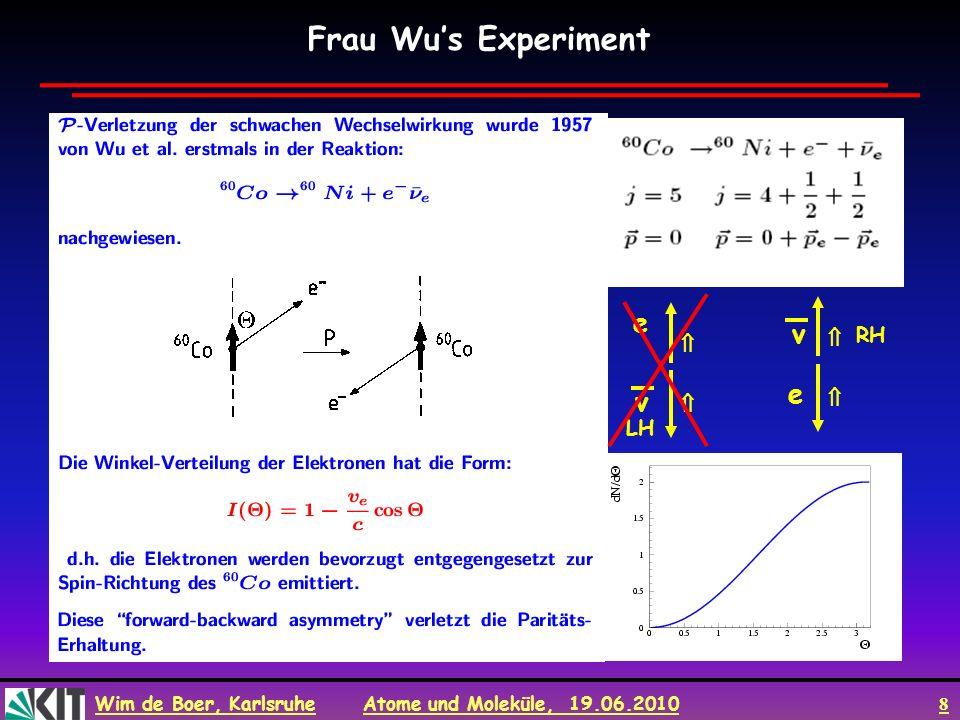 Frau Wu's Experiment  e ν LH RH