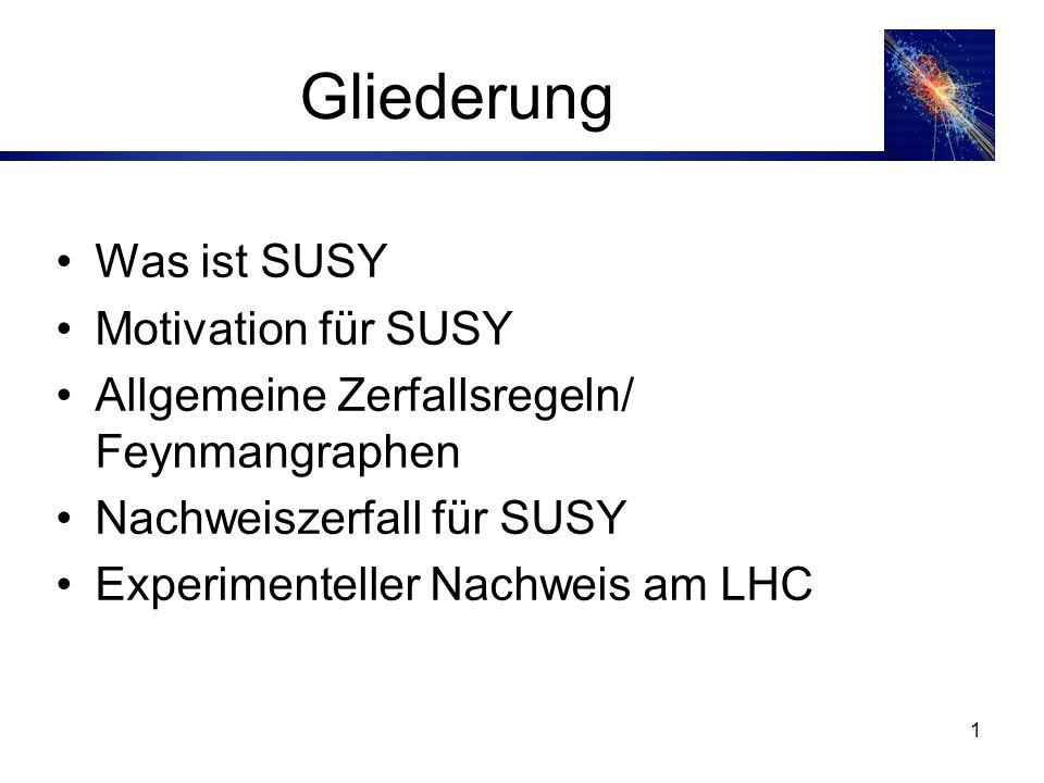Gliederung Was ist SUSY Motivation für SUSY