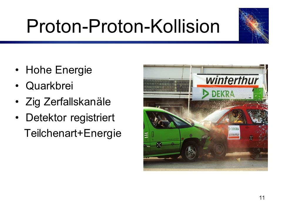 Proton-Proton-Kollision