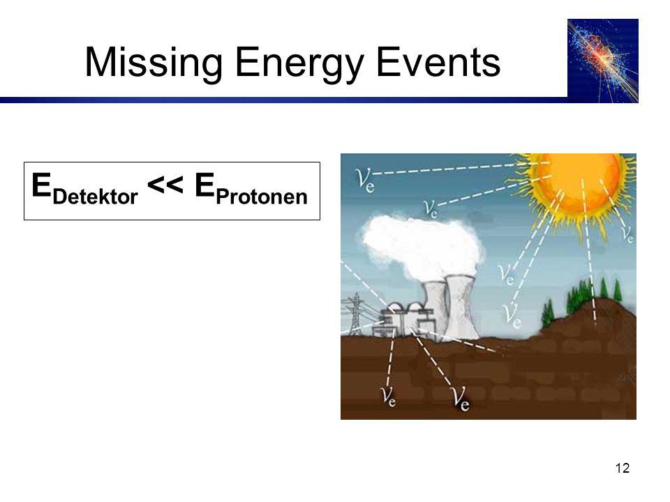 Missing Energy Events EDetektor << EProtonen
