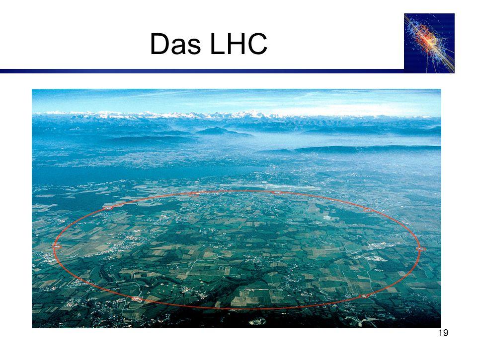 Das LHC