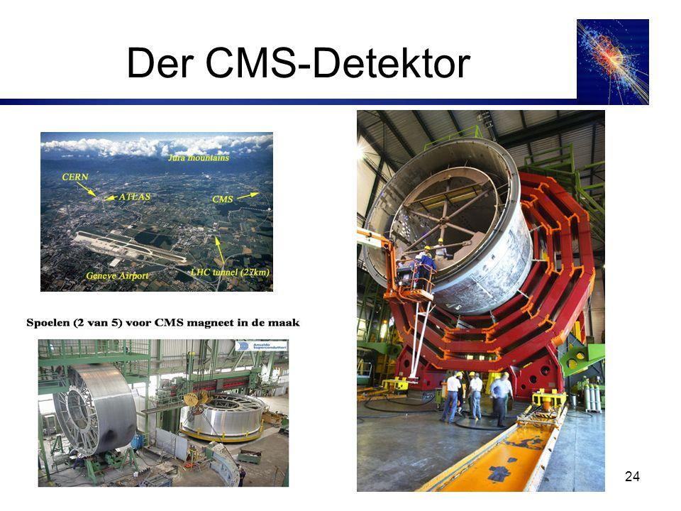 Der CMS-Detektor