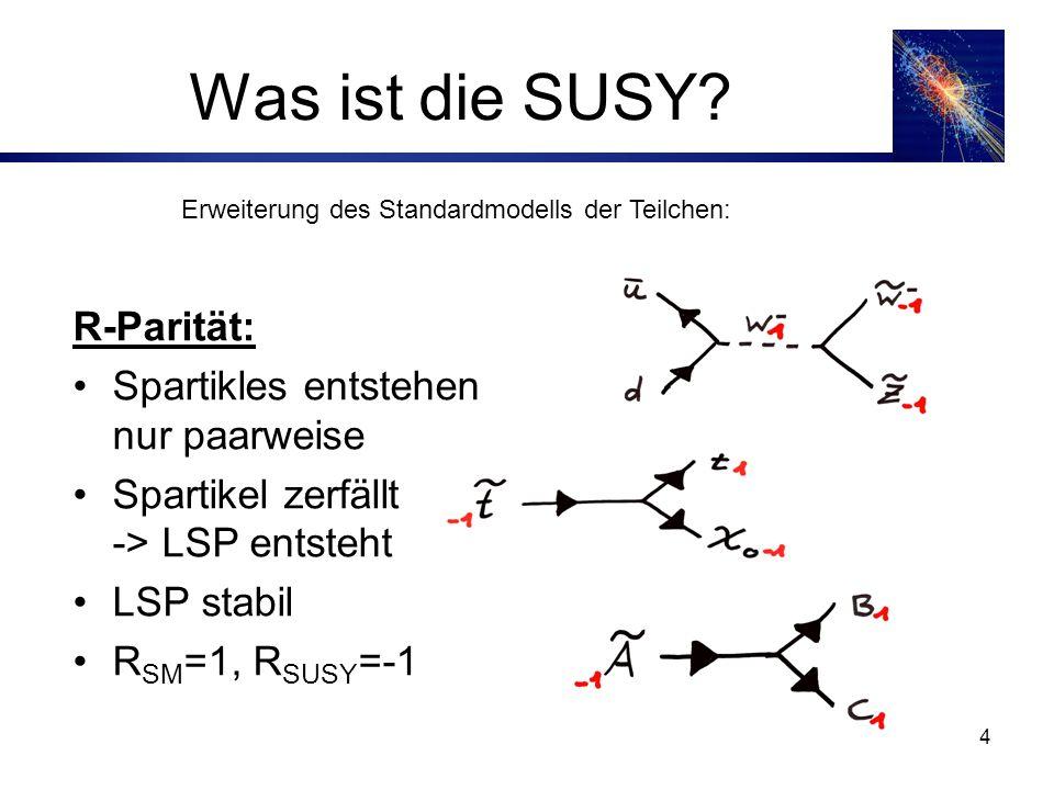 Was ist die SUSY R-Parität: Spartikles entstehen nur paarweise