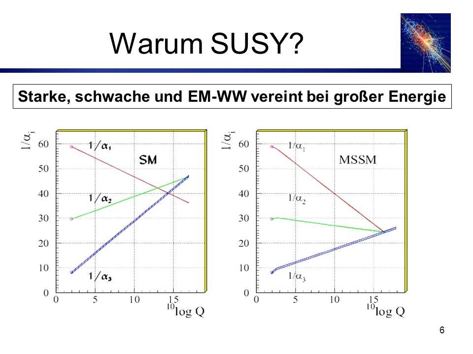 Warum SUSY Starke, schwache und EM-WW vereint bei großer Energie
