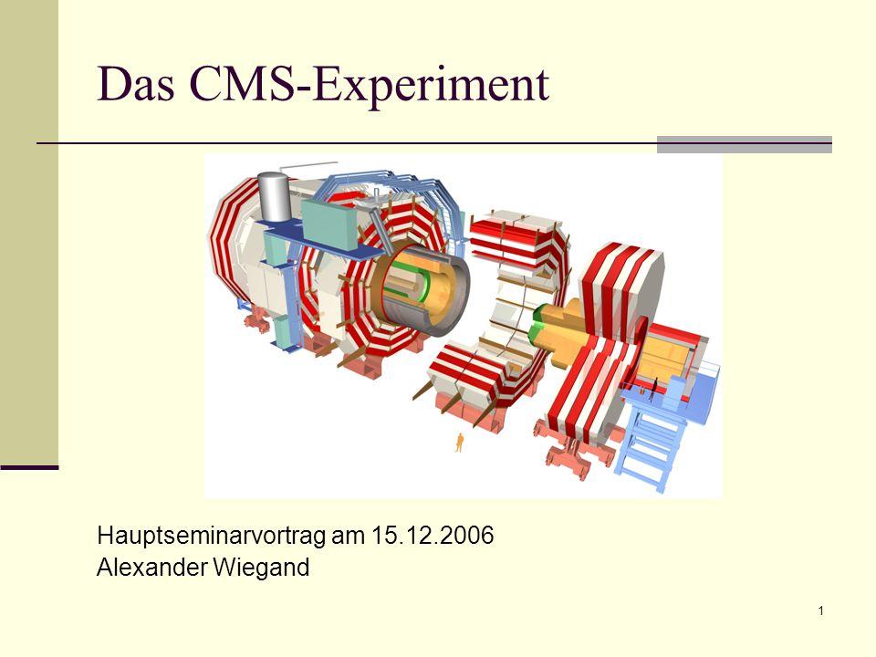 Das CMS-Experiment Hauptseminarvortrag am 15.12.2006 Alexander Wiegand