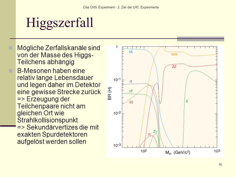 Das CMS Experiment - 2. Ziel der LHC Experimente
