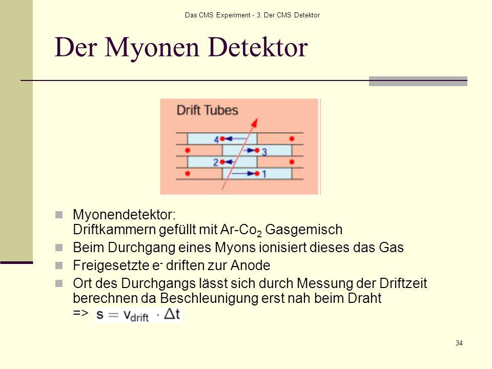 Das CMS Experiment - 3. Der CMS Detektor