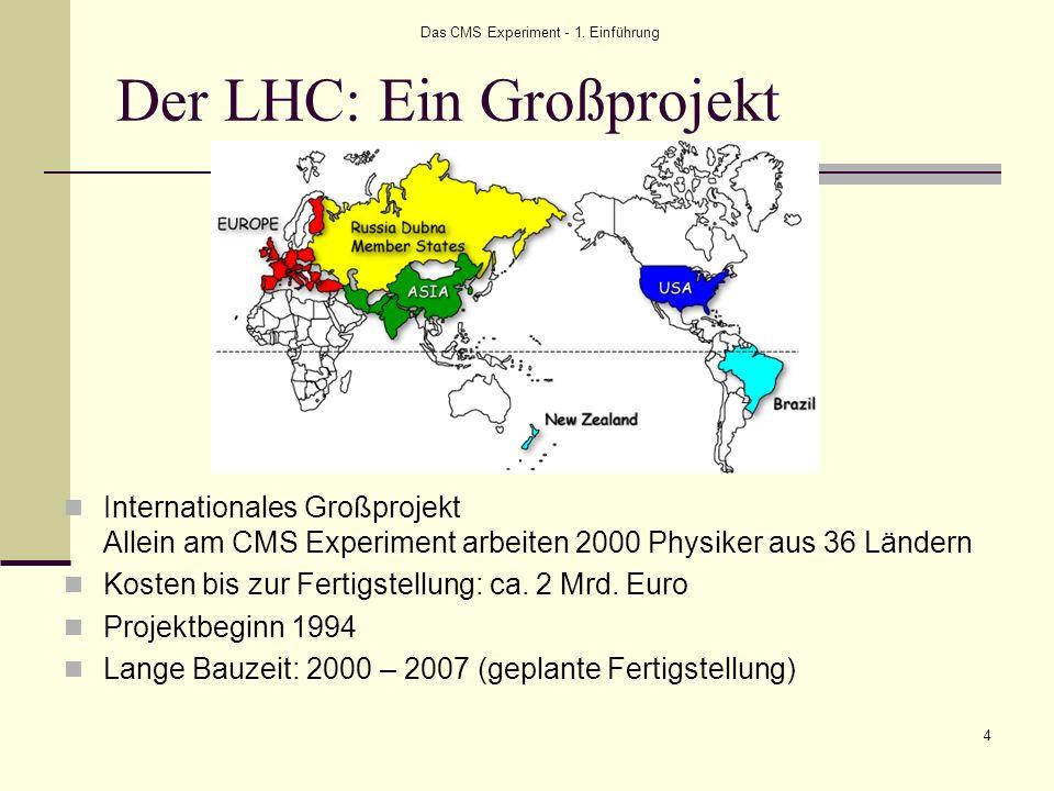 Der LHC: Ein Großprojekt