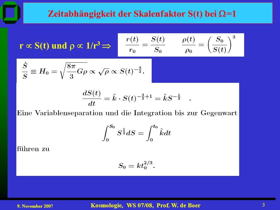 Zeitabhängigkeit der Skalenfaktor S(t) bei =1