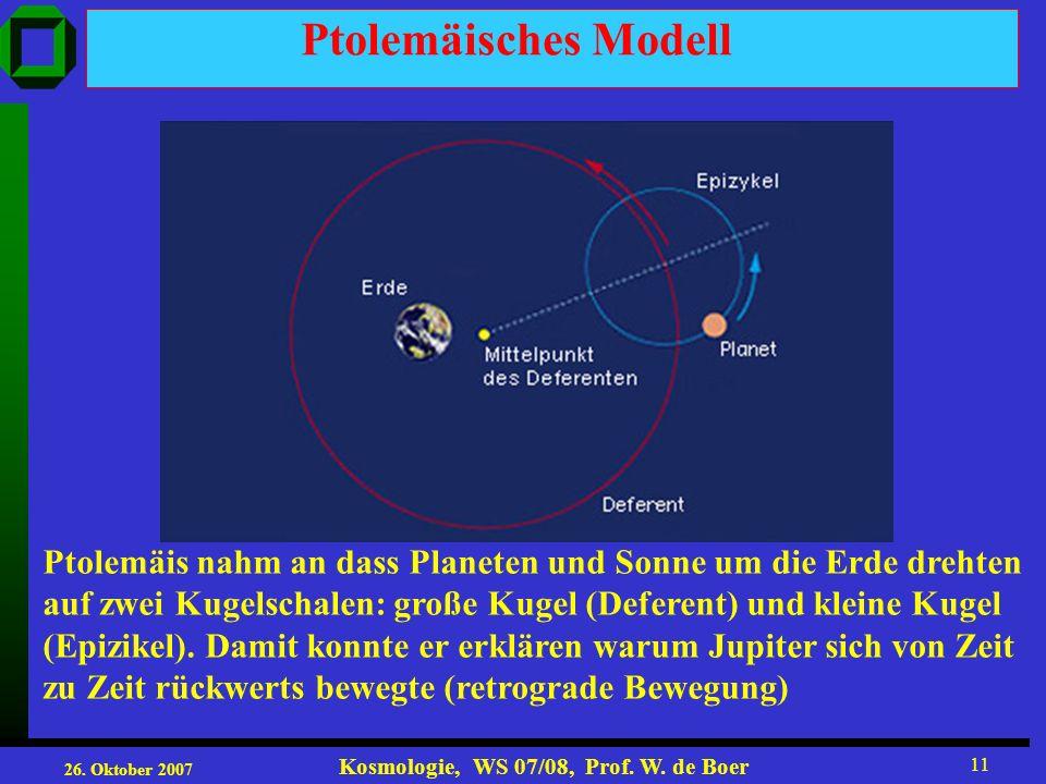 Ptolemäisches ModellPtolemäis nahm an dass Planeten und Sonne um die Erde drehten. auf zwei Kugelschalen: große Kugel (Deferent) und kleine Kugel.