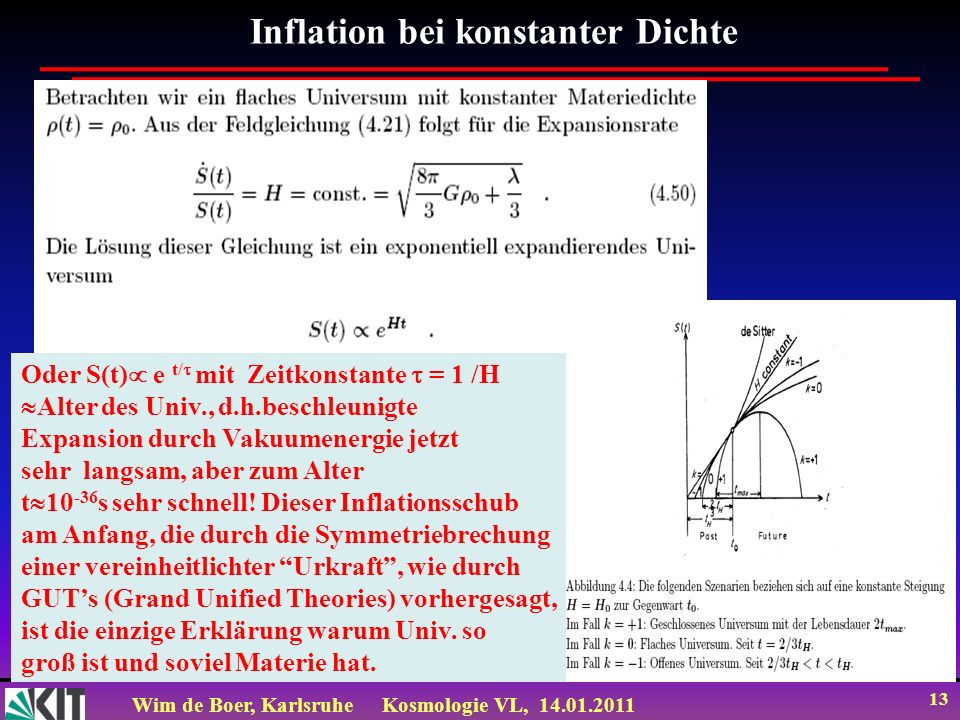 Inflation bei konstanter Dichte