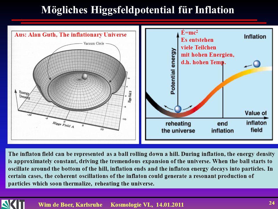 Mögliches Higgsfeldpotential für Inflation