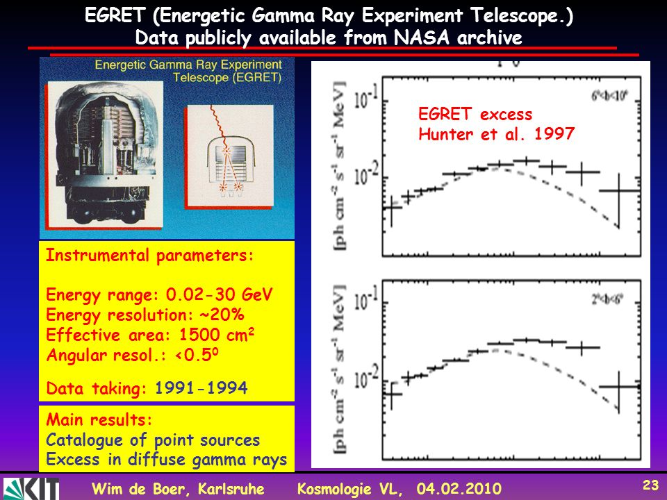 EGRET (Energetic Gamma Ray Experiment Telescope
