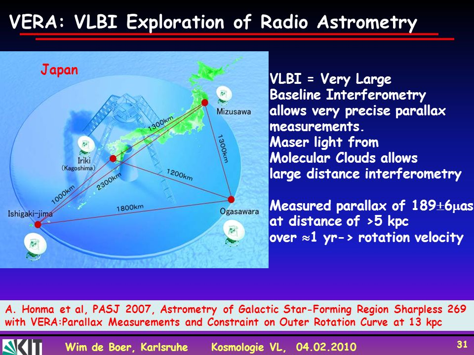 VERA: VLBI Exploration of Radio Astrometry