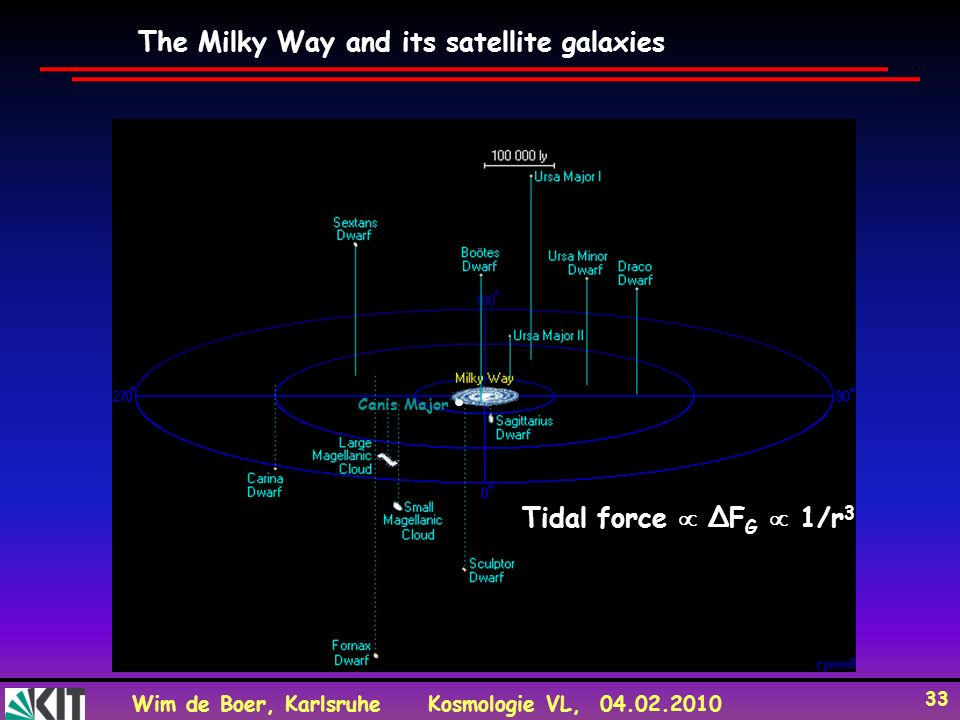 The Milky Way and its satellite galaxies