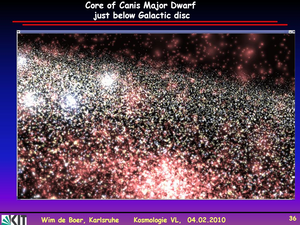 Core of Canis Major Dwarf just below Galactic disc