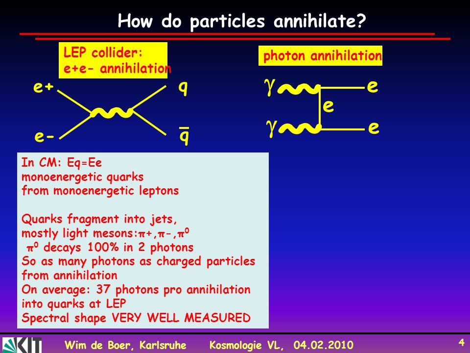 ~ ~  e How do particles annihilate e+ q e- LEP collider: