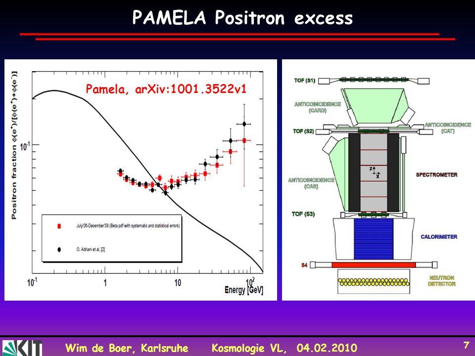 PAMELA Positron excess