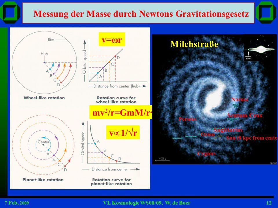 Messung der Masse durch Newtons Gravitationsgesetz