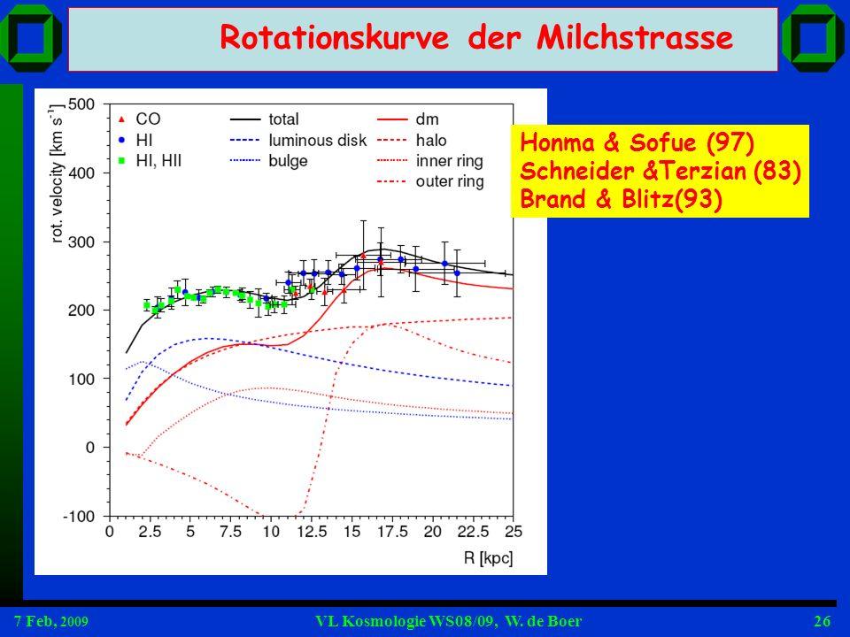 Rotationskurve der Milchstrasse