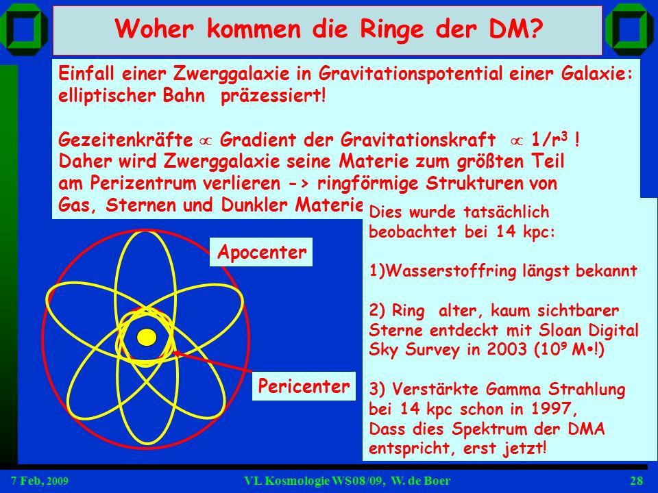 Woher kommen die Ringe der DM